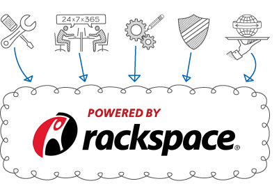 rackspace-partner-network