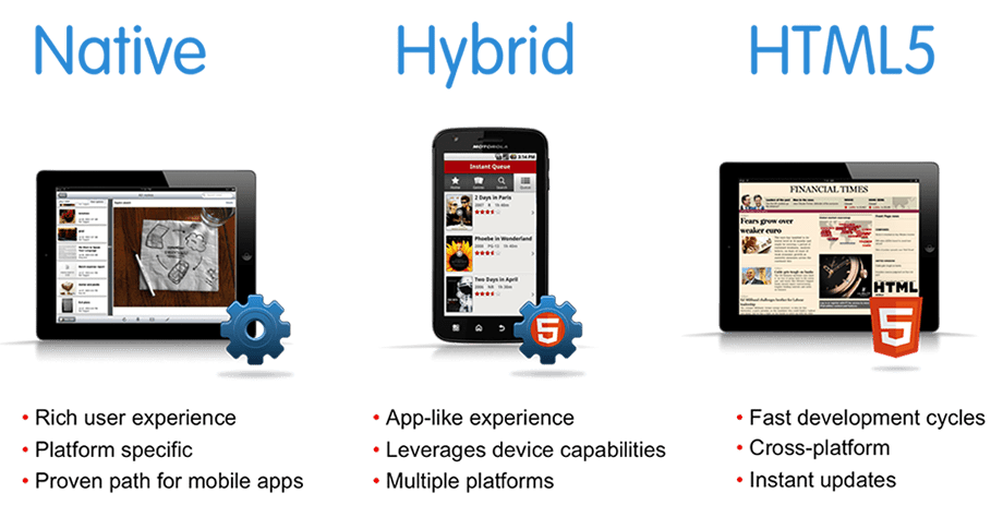 types-of-apps-1
